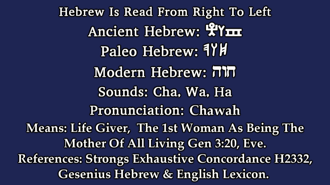 Hebrew Alphabet Chart, Hebrew Sounds & Hebrew Lessons